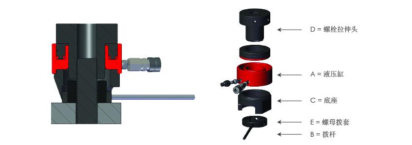 Bolt Tensioner components Metric Range