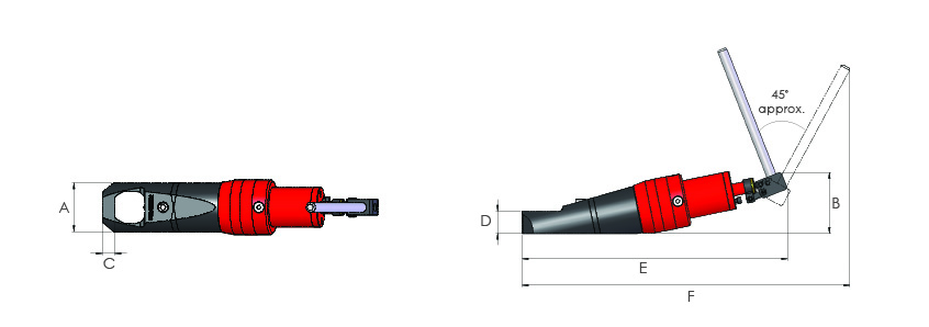 Self-contained nut splitters