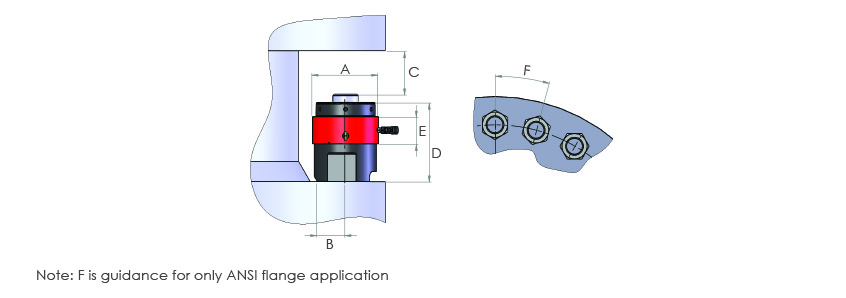 Spring Return Topside Bolt Tensioners Metric Range