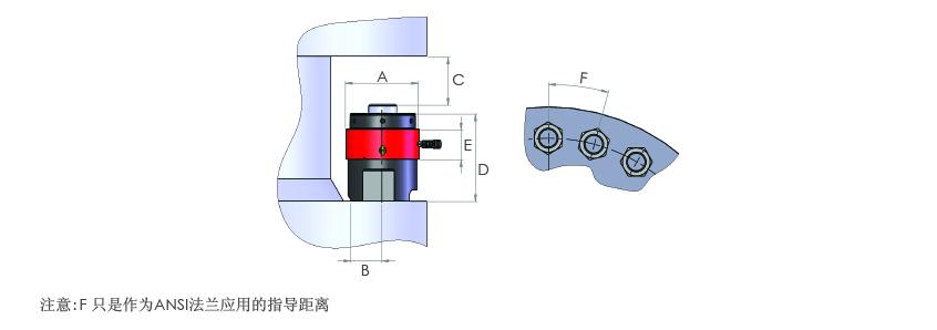 Spring return topside bolt tensioners. Imperial range.