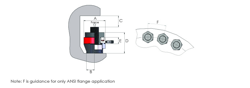Topside Bolt Tensioners Imperial Range