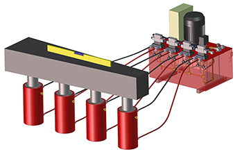 What is a synchronised lifting system and how does it differ to a split flow pump
